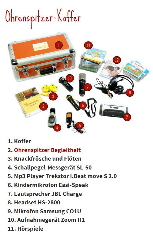 ohrenspitzer koffer